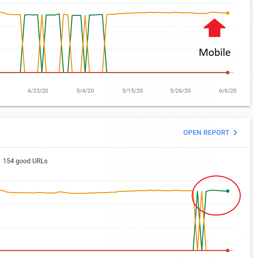 Desktop Optimized on Google Search Console - But Not Mobile