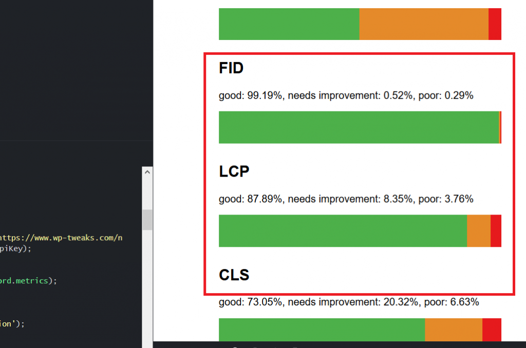 Final Core Web Vitals Field Data Report