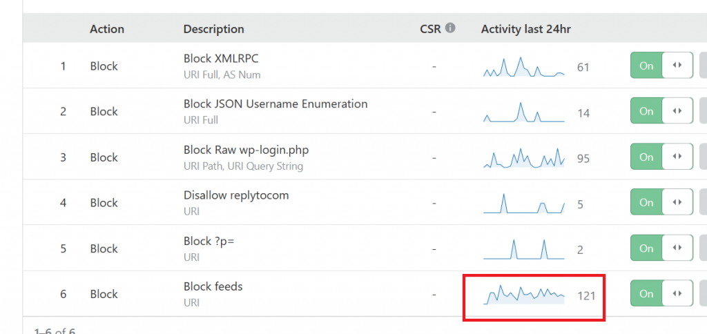 Cloudflare Firewall Rule to Filter out Feeds