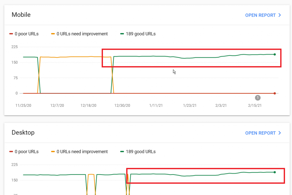 Green Lines in Google's Search Console